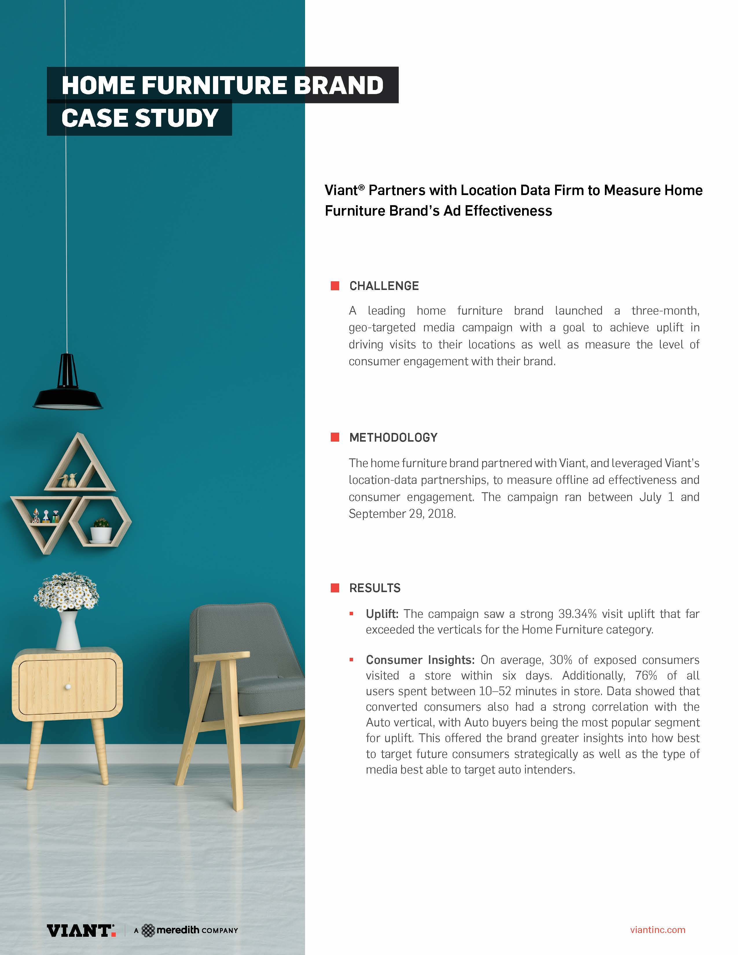 Case Study: Home Furniture Brand